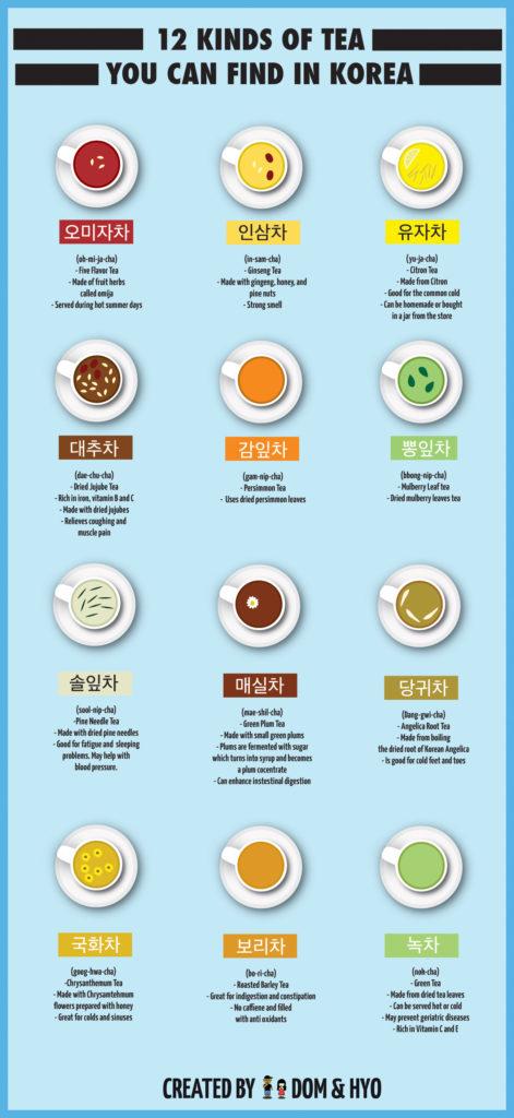 12 kinds of Korean Tea