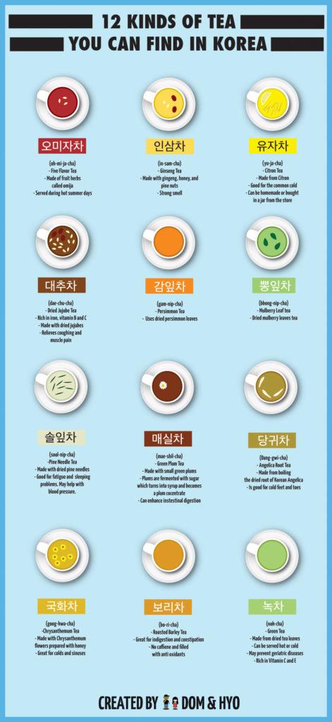 How To Say Happy Birthday In Korean Learn Basic Korean Vocabulary