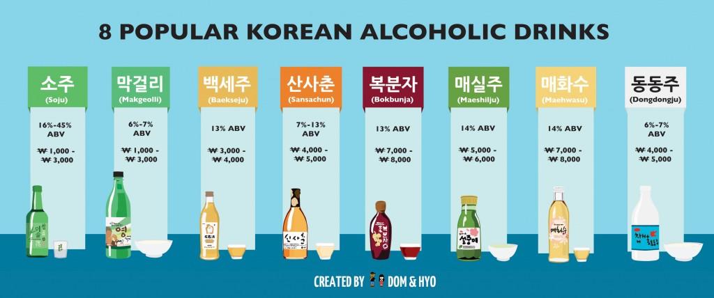 koreanalcoholfinal