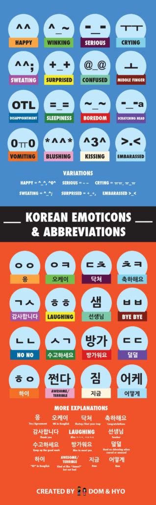 Korean Emoticon List | Learn Basic Korean Vocabulary