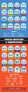 Korean Emoticons & Abbreviations