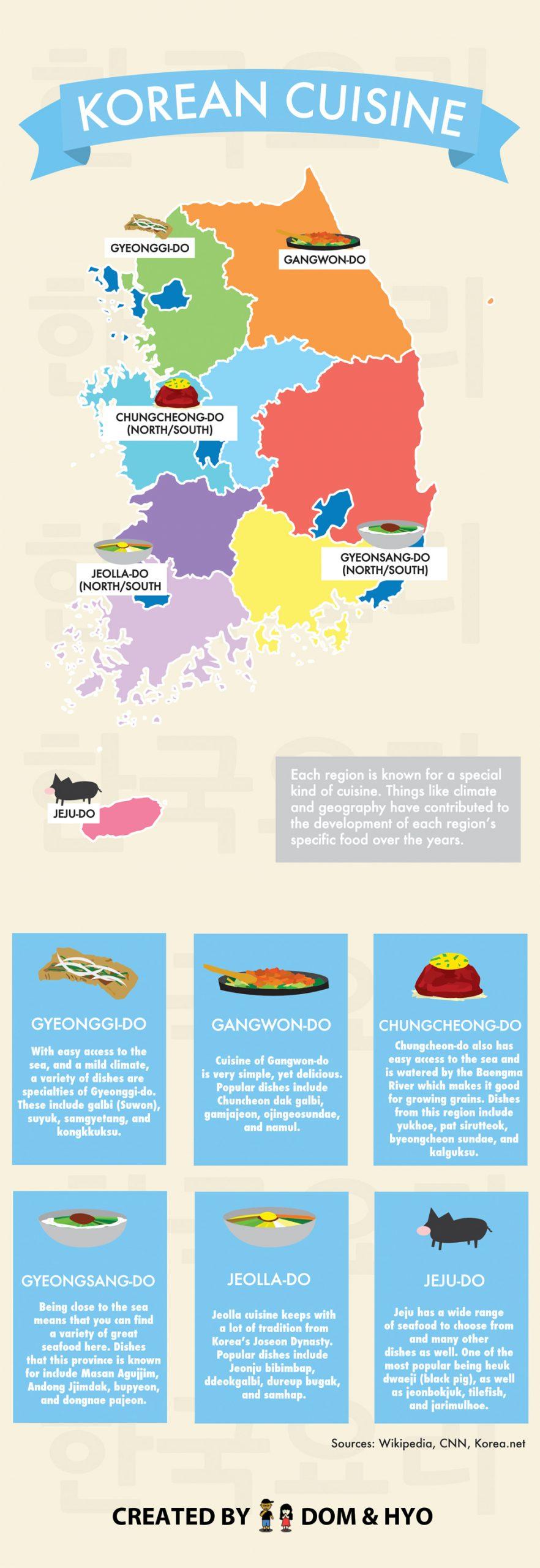 Korean regional cuisine