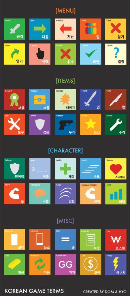 Korean Game Terminology
