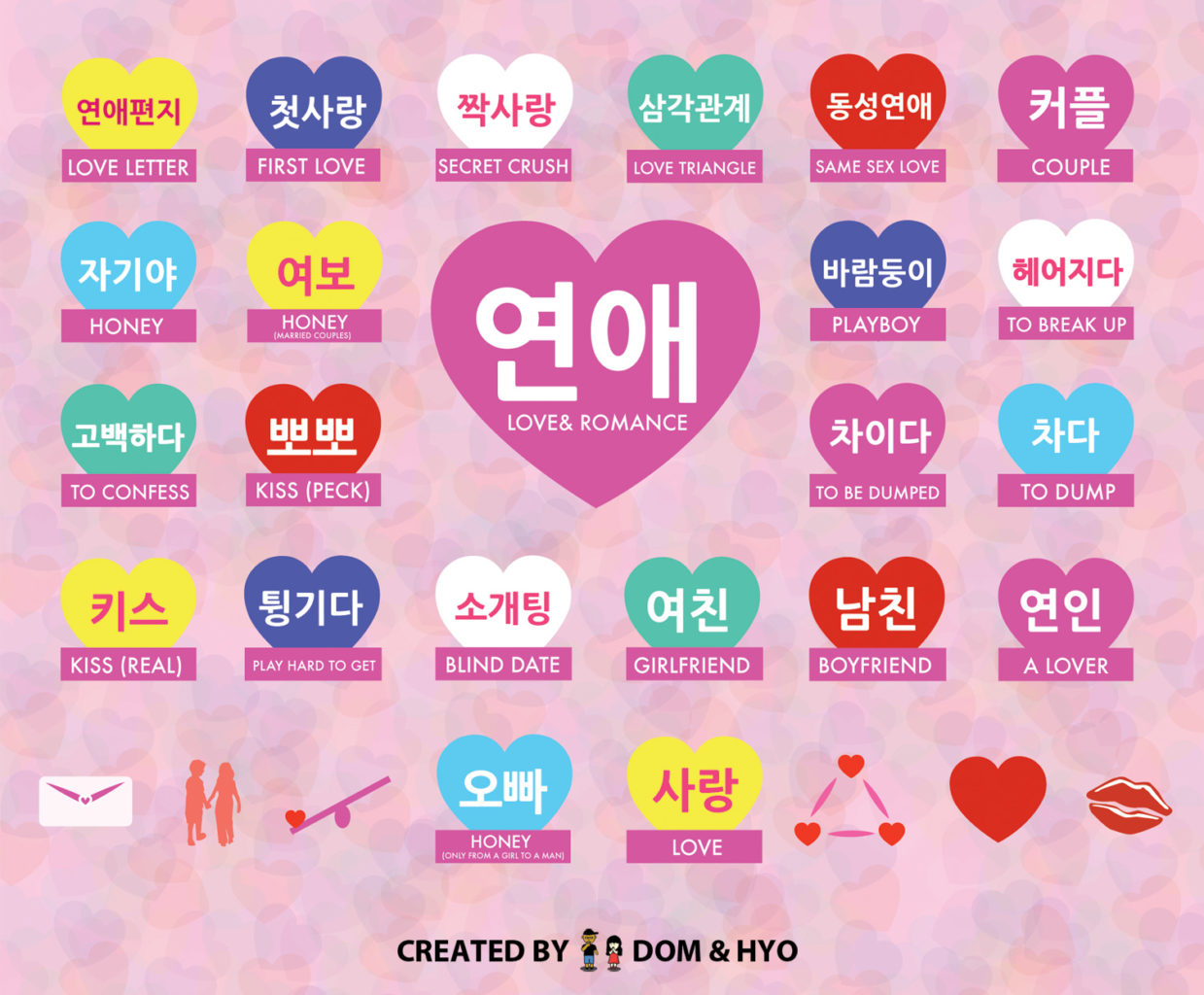 Korean love, dating, romance, vocabulary