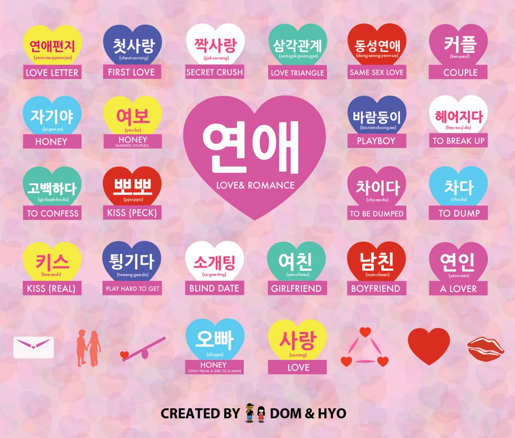 Korean Love Terms Romanization