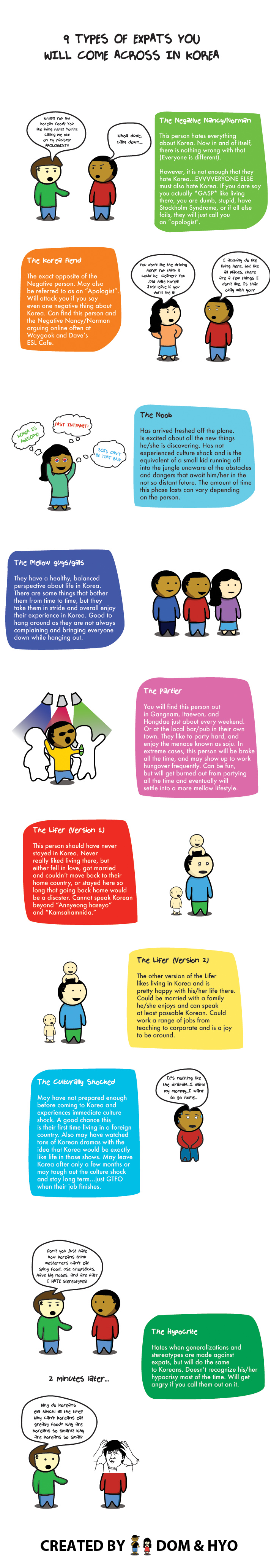 Different Types of Expats you will encounter in Korea