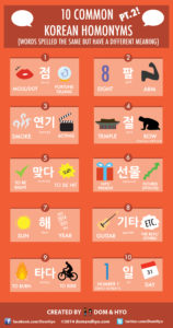 korean homonyms