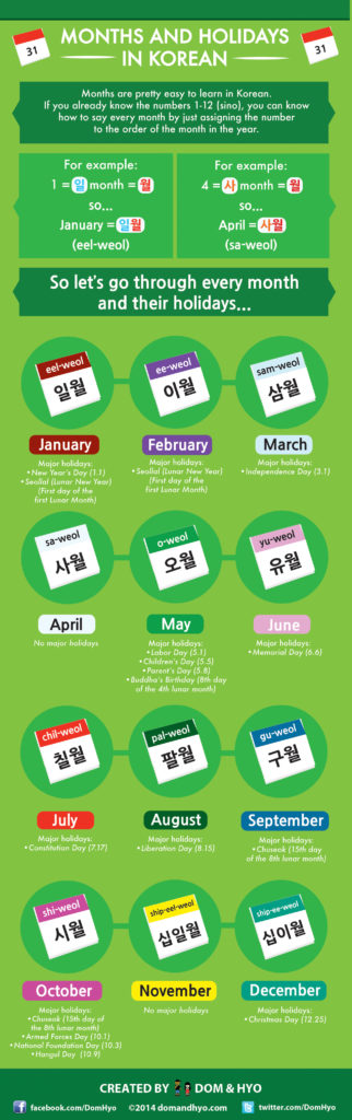 Months in Korean