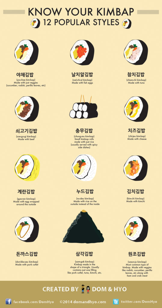 12 kinds of kimbap