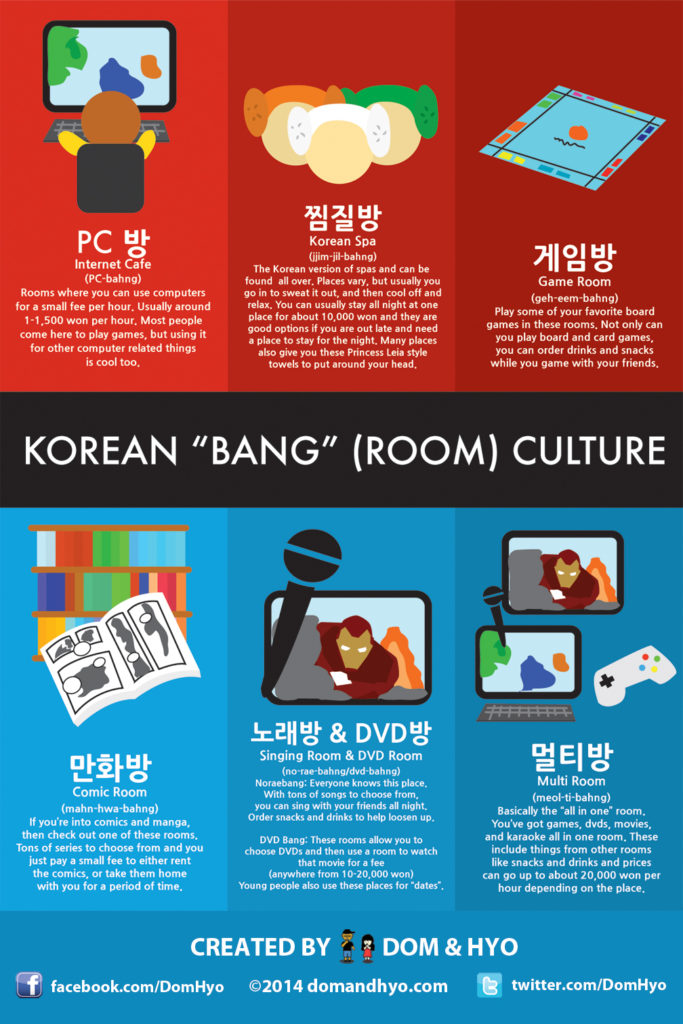 Korean Bang Culture