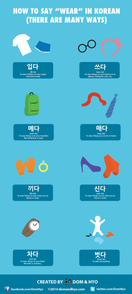 Verbs for wear in Korean