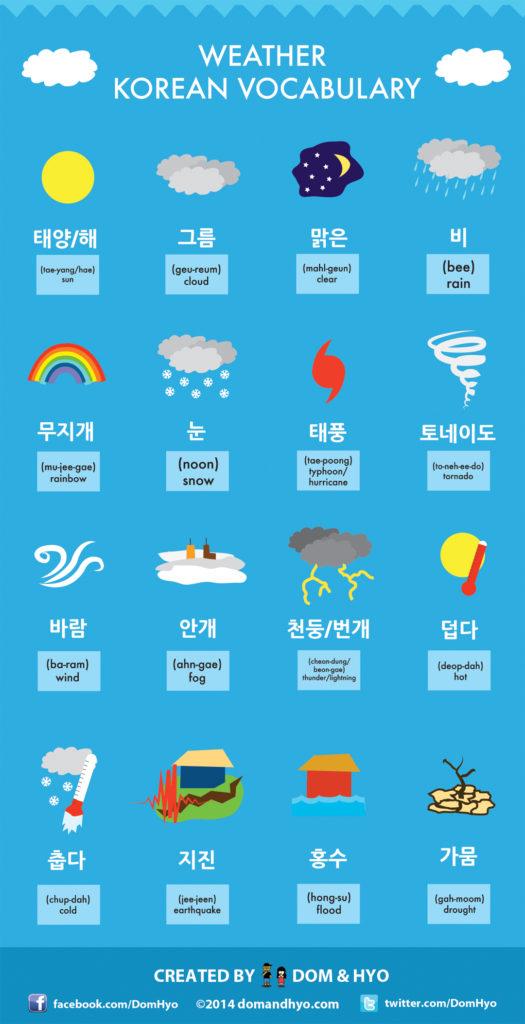 korean vocabulary  weather