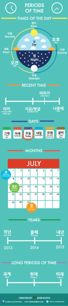 Infographic: Periods of Time in Korean