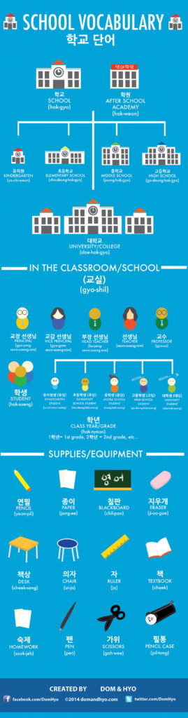 School Vocabulary in Korean