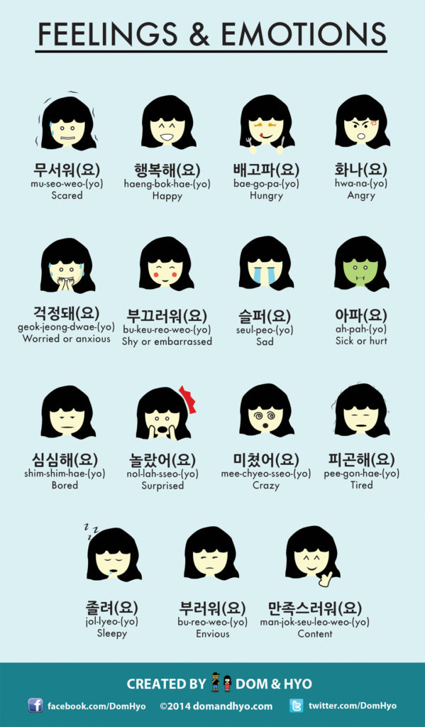 Infographic Feelings And Emotions In Korean Dom Hyo Learn Korean With Comics Graphics