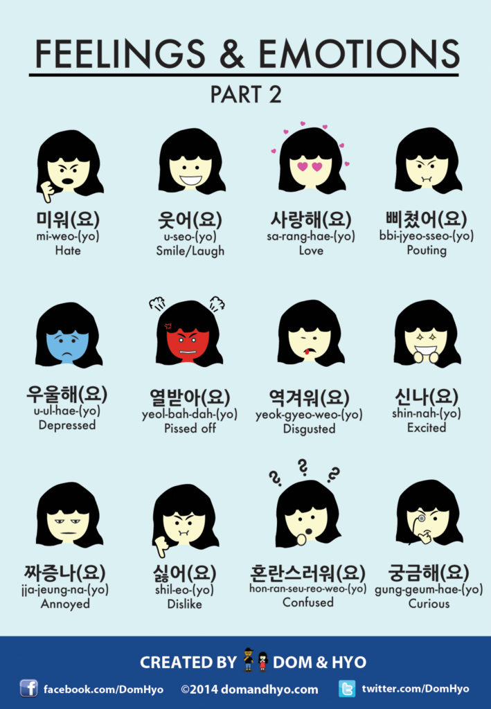 And here is part 2 for the korean vocabulary dealing with emotions
