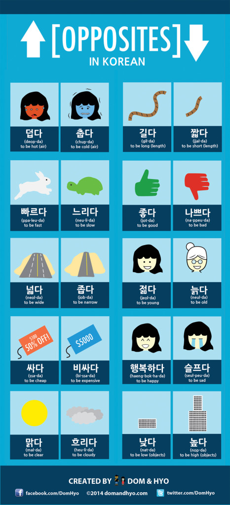 Opposites in Korean