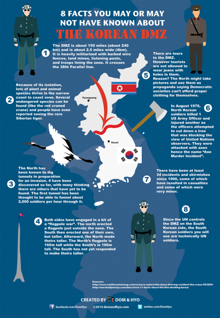 Infographic: 8 Facts You May or May Not Have Known About the Korean DMZ