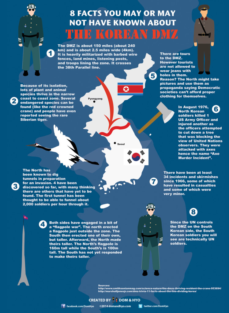 Korean DMZ Infographic