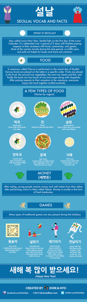 Infographic: Seollal Facts and Vocab
