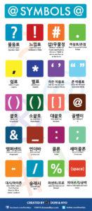 Symbols in Korean