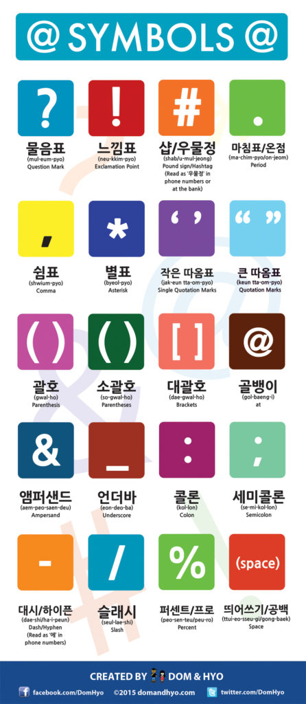 Symbols in Korean Infographic