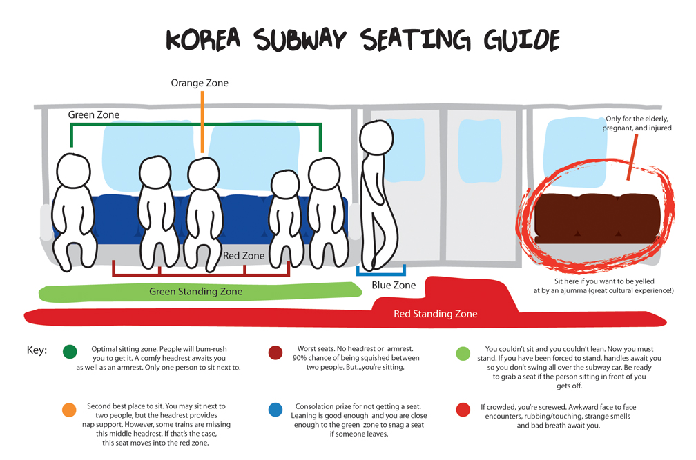 Korea Subway Seating