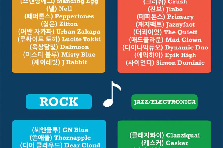 Music in Korea Besides KPop