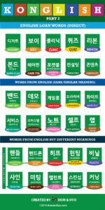 Korean Konglish