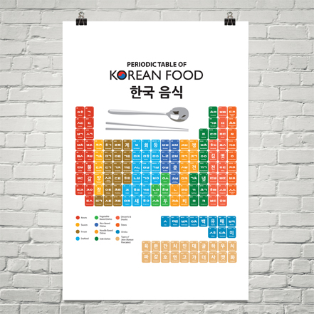 Periodic table of korean foods learn basic korean words want more how to say phrases in korean check out our recommendations below urtaz Images