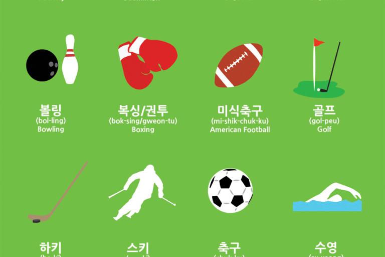 Learn Korean: Sports Vocabulary in Korean