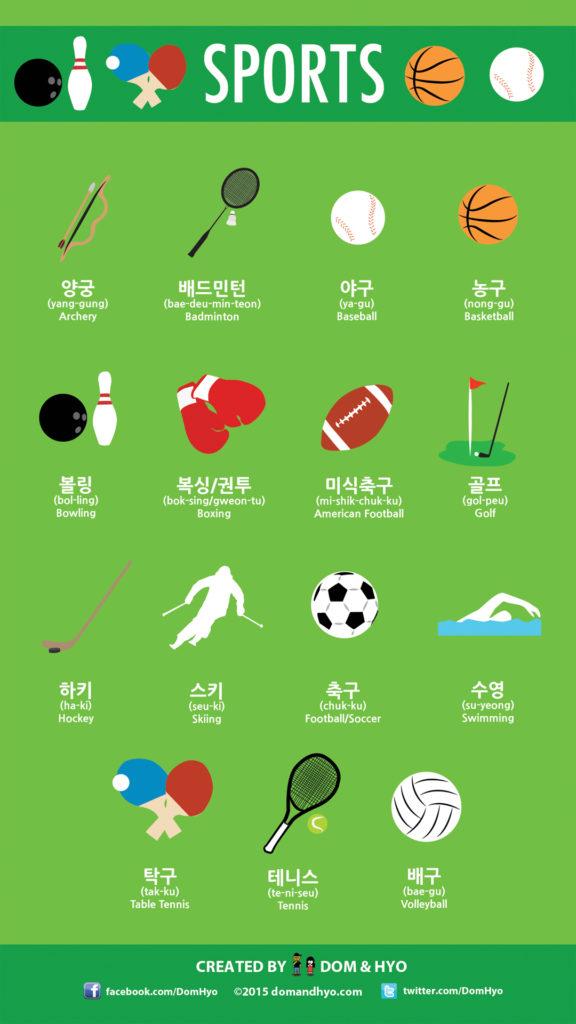 Sports Vocabulary in Korean