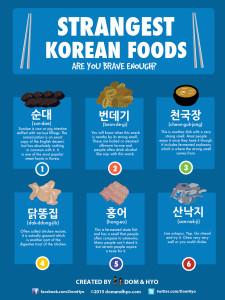 Strange Korean Foods