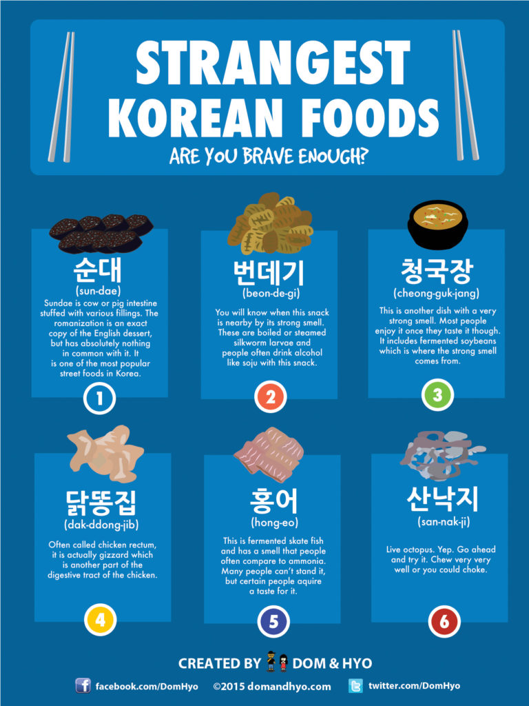 Strangest Foods in Korea
