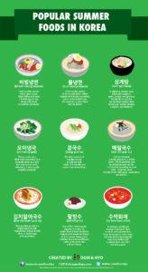 Summer Food in Korea