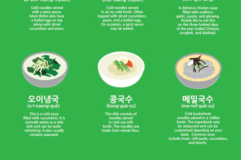 Korean Food: 9 Popular Summer Foods to Try in Korea