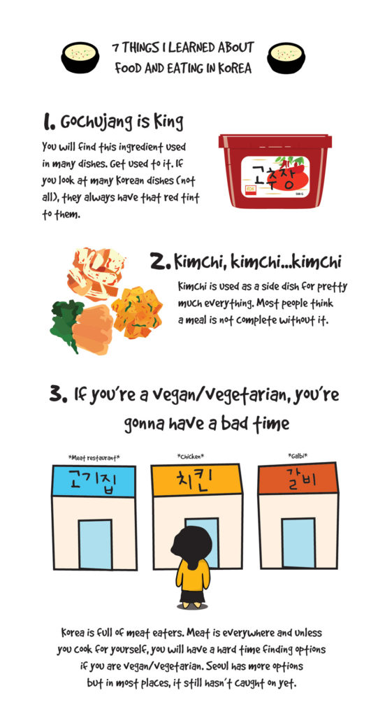 7 Facts About Korean Food