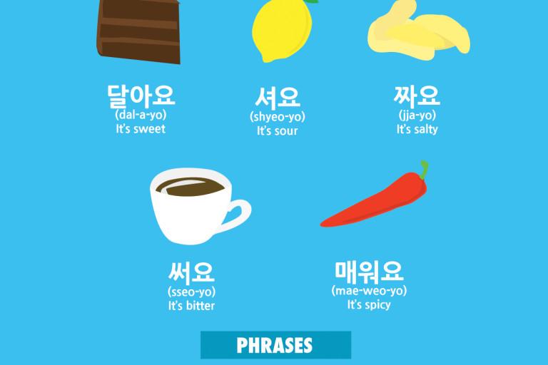 Describing Taste in Korean