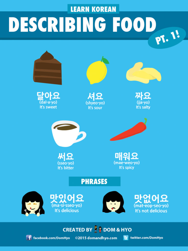 Delicious in Korean and Describing Food