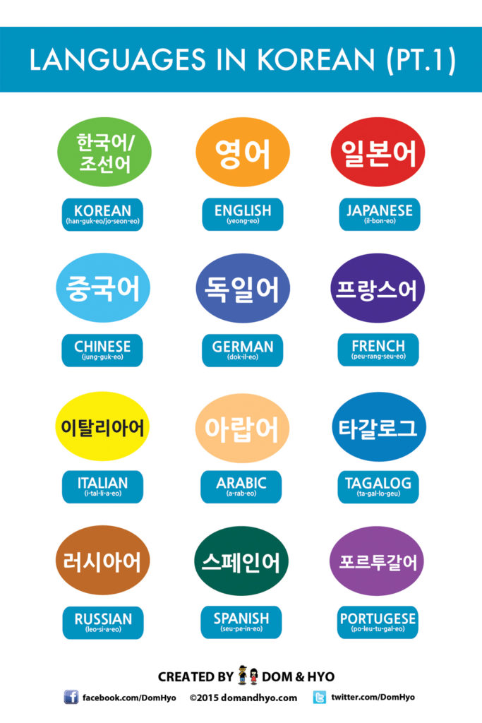 Languages in Korean