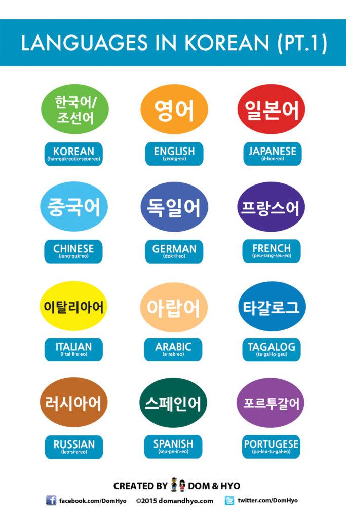 hangul translator