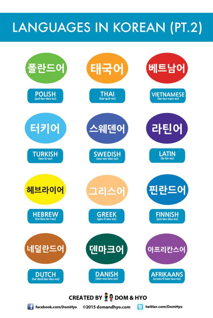 Languages in Korean Pt. 2