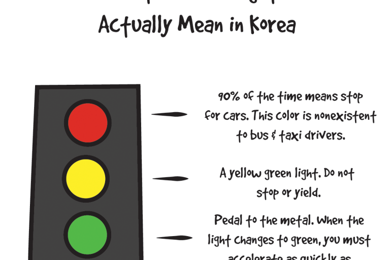 Life in Korea: What Traffic lights Really Mean in Korea