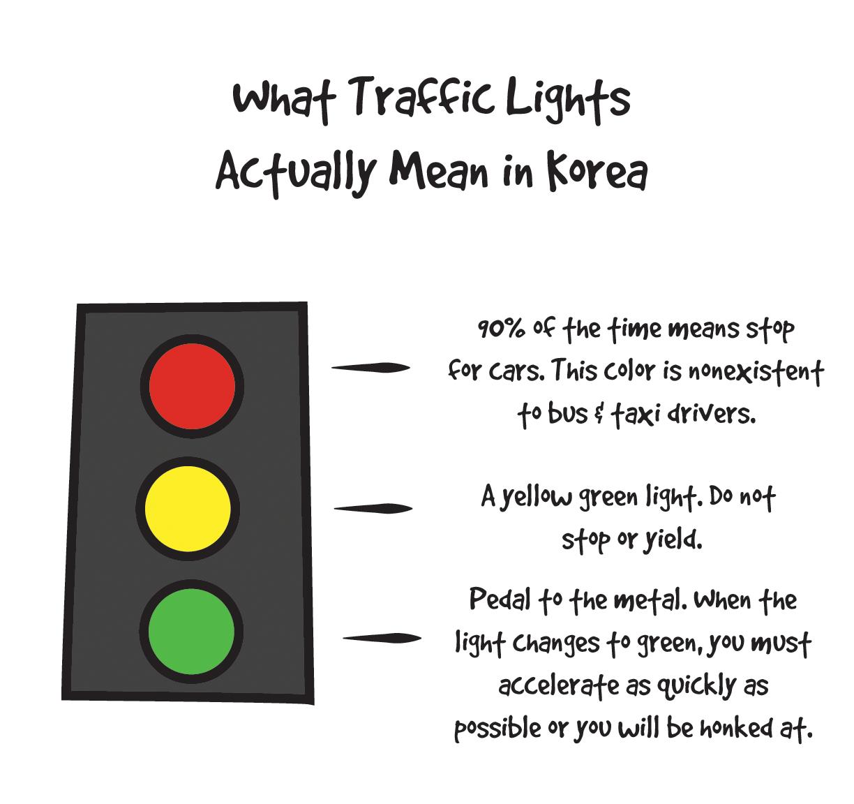 trafficlightsinkorea