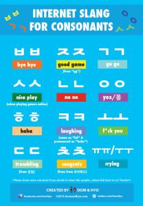 internet slang shortcuts for koreans