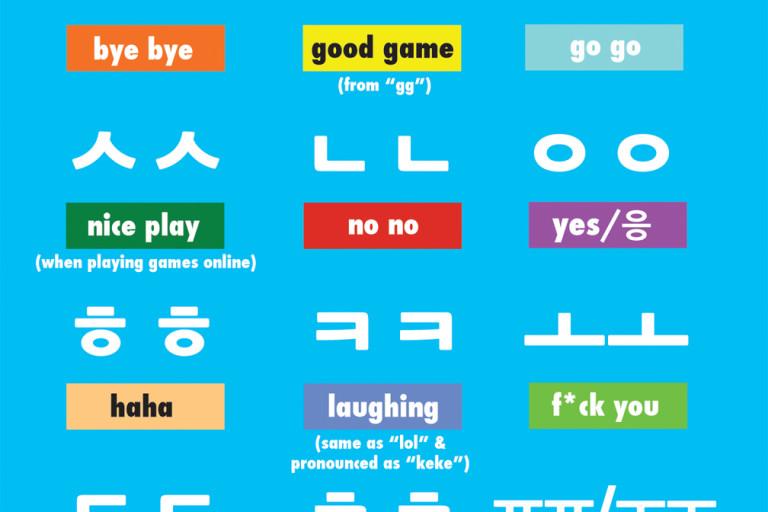 Korean Slang Korean Internet Slang Double Consonants Learn Basic Korean Vocabulary Amp Phrases