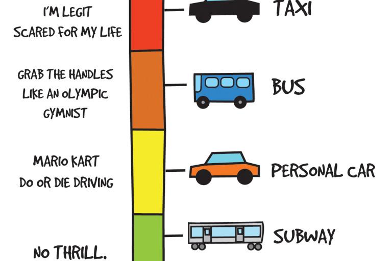Life in Korea: Transportation in Korea