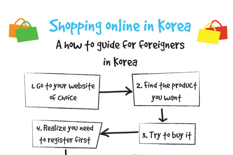 Life in Korea: Online Shopping Guide for Foreigners in Korea