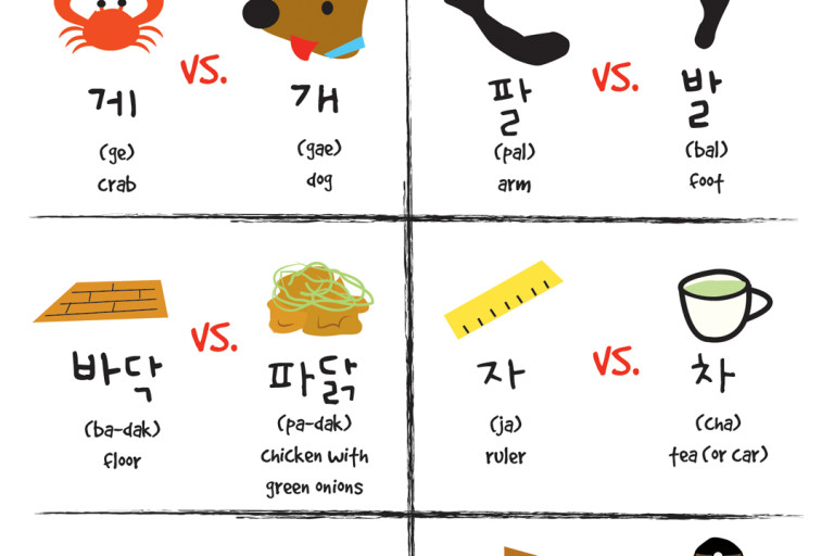 Small Differences in Korean (Part 2)