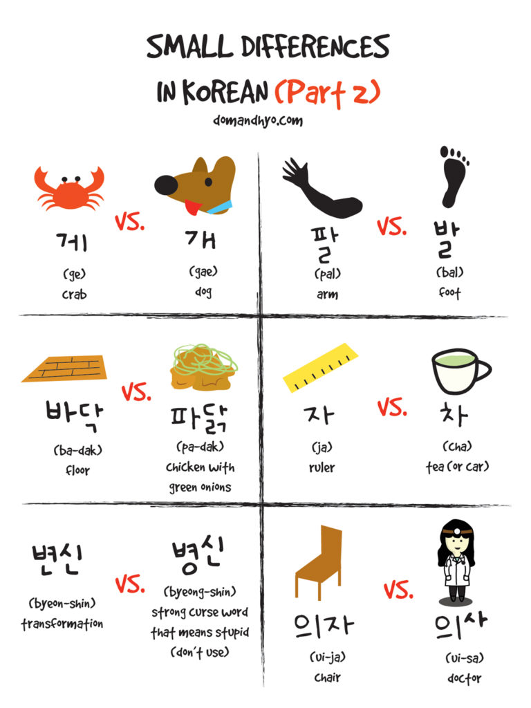 Small Differences in Korean